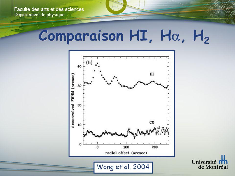Faculté des arts et des sciences Département de physique Comparaison HI, H, H 2 Simon et al. 2003