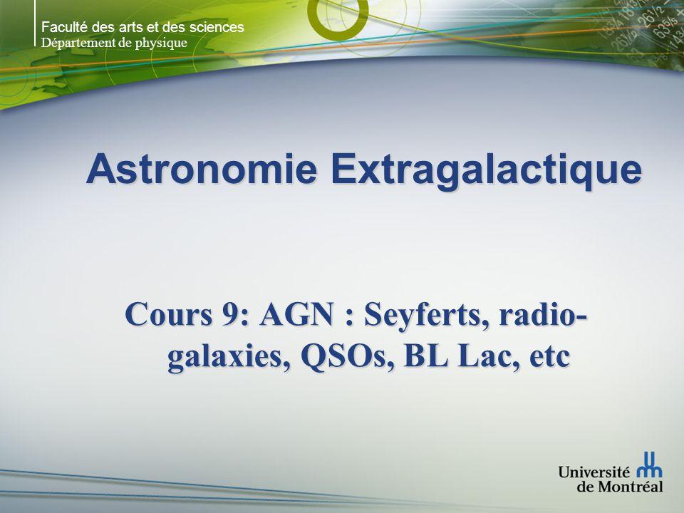 Faculté des arts et des sciences Département de physique Galaxies Actives AGN (Active Galactic Nuclei) Galaxies SeyfertGalaxies Seyfert Radio GalaxiesRadio Galaxies QuasarsQuasars BL LacBL Lac Etc (Liners, …)Etc (Liners, …)