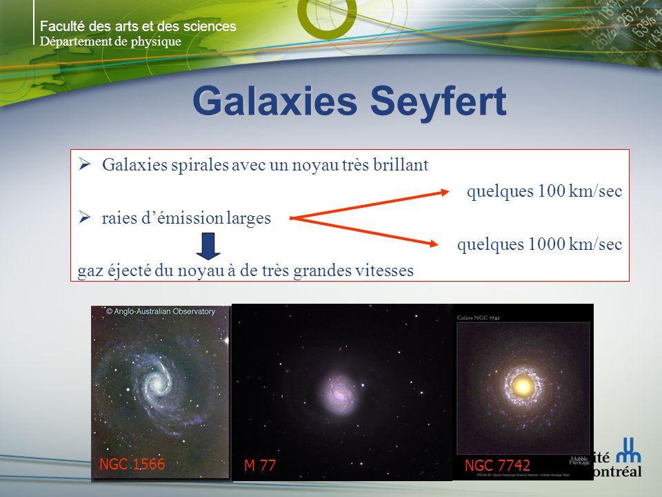 Faculté des arts et des sciences Département de physique Galaxies Seyfert Galaxies spirales avec un noyau très brillant quelques 100 km/sec raies démi