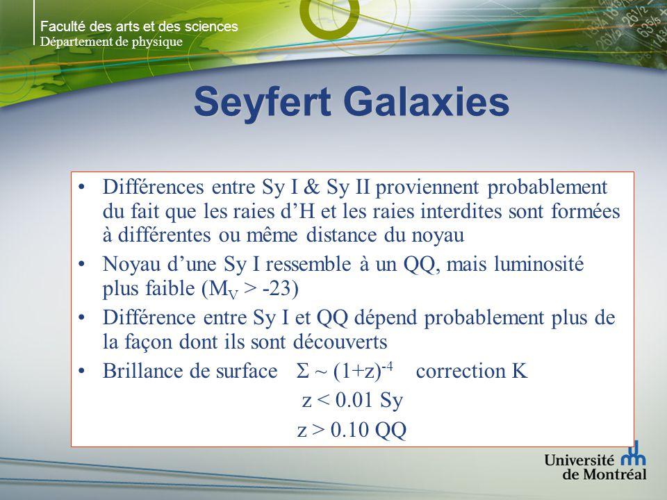 Faculté des arts et des sciences Département de physique Seyfert Galaxies Différences entre Sy I & Sy II proviennent probablement du fait que les raie