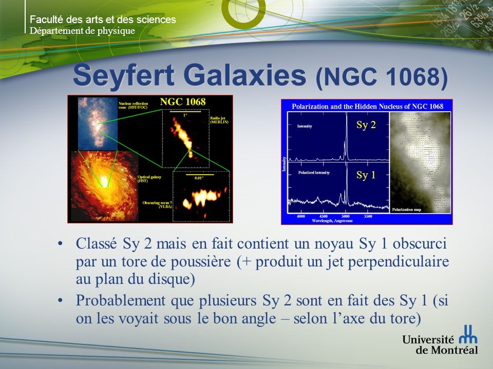Faculté des arts et des sciences Département de physique Seyfert Galaxies (NGC 1068) Classé Sy 2 mais en fait contient un noyau Sy 1 obscurci par un t