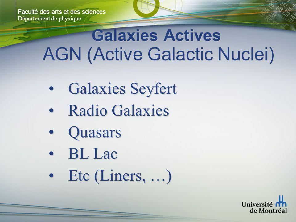 Faculté des arts et des sciences Département de physique Radio Galaxies Déf: galaxies avec puissance radio > 100 P MW (P MW ~ 10 37.5 erg/s) (10 39 < P RG < 10 45 erg/s) Majorité des galaxies spirales (ex: MW) émettent en radio (P < 10 37 erg/s) Rayonnement provient délectrons relativistes produits par des SNs Pas considérées comme des radio galaxies Contre partie optique est habituellement une E (cD) Mais classification difficile à cause du z