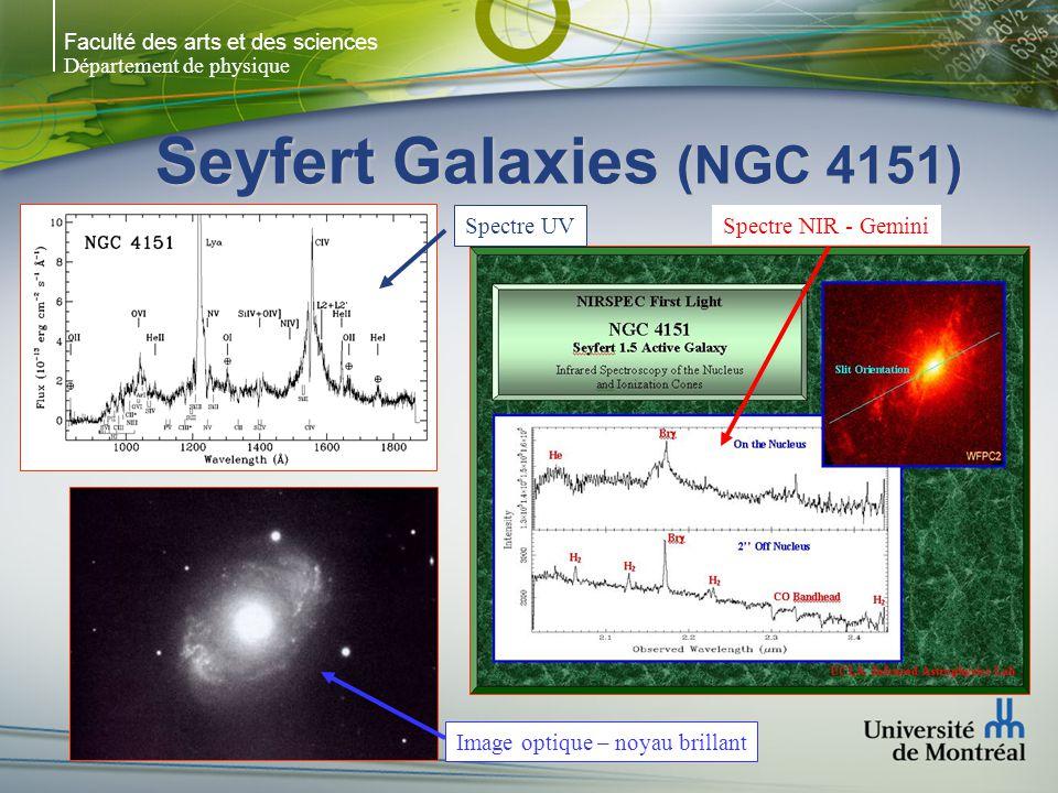 Faculté des arts et des sciences Département de physique Seyfert Galaxies (NGC 4151) Spectre UV Spectre NIR - Gemini Image optique – noyau brillant