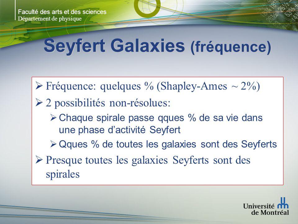 Faculté des arts et des sciences Département de physique Seyfert Galaxies (fréquence) Fréquence: quelques % (Shapley-Ames ~ 2%) 2 possibilités non-rés