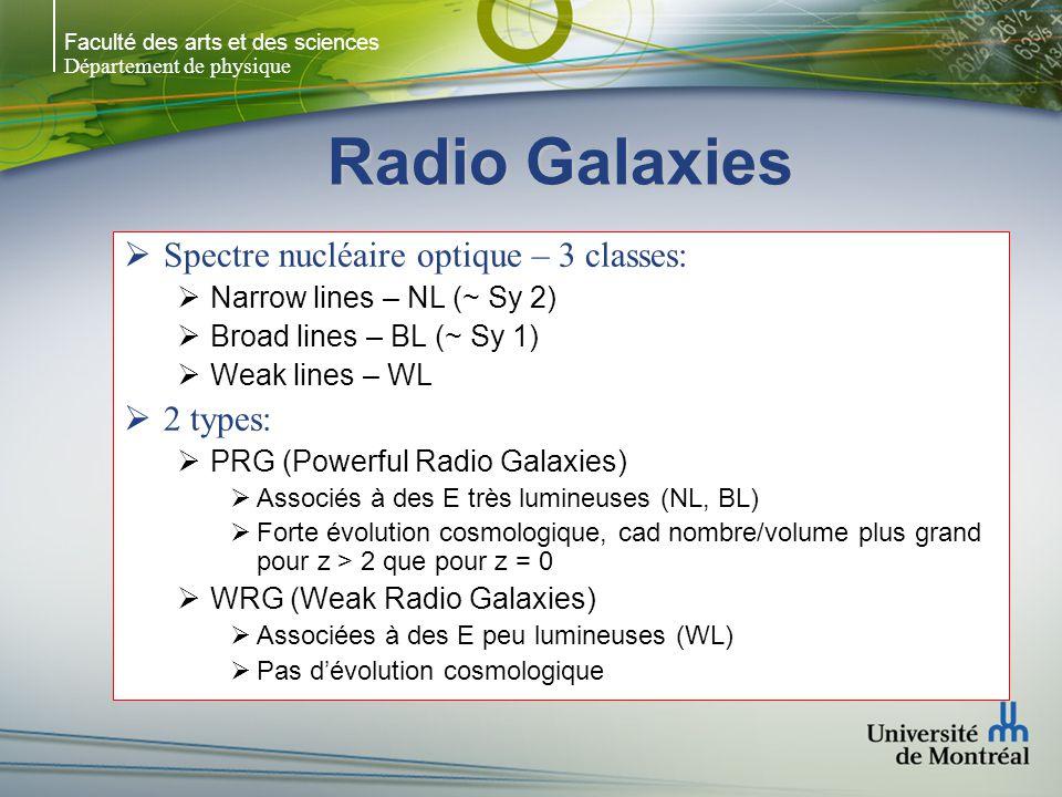 Faculté des arts et des sciences Département de physique Radio Galaxies Spectre nucléaire optique – 3 classes: Narrow lines – NL (~ Sy 2) Broad lines