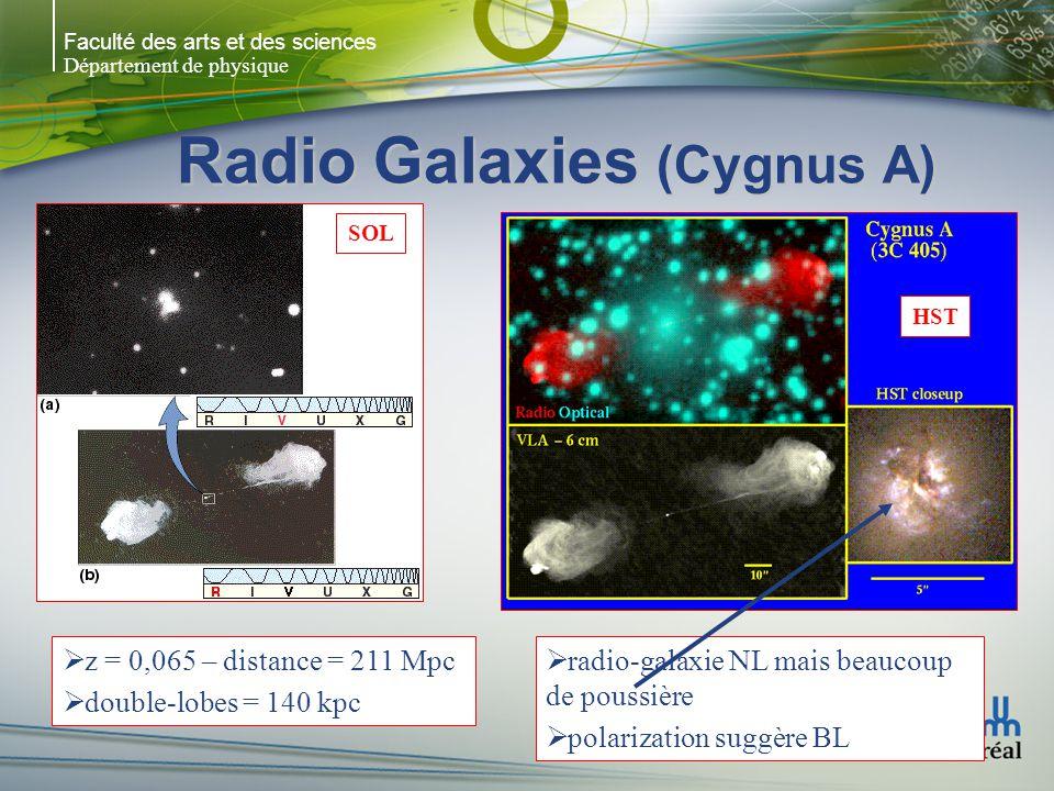 Faculté des arts et des sciences Département de physique Radio Galaxies (Cygnus A) z = 0,065 – distance = 211 Mpc double-lobes = 140 kpc radio-galaxie