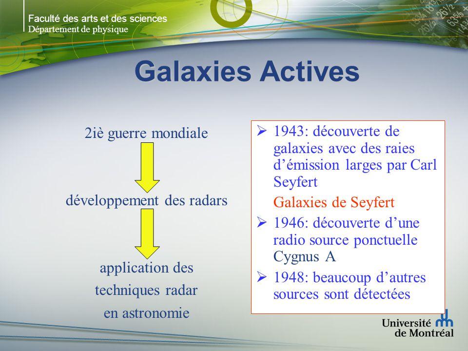 Faculté des arts et des sciences Département de physique Galaxies Actives développement des techniques de radio interférométrie Sydney Cambridge Australie UK 1949: positions ~ 10 montrent que les radio sources sont associées à des galaxies 1949: positions ~ 10 montrent que les radio sources sont associées à des galaxies Virgo A=M87 (15 Mpc) Cen A=N5128 (5 Mpc) 1950: Alfven & Herlofsen suggèrent que la radiation des radio sources est le processus synchrotron 1950: Alfven & Herlofsen suggèrent que la radiation des radio sources est le processus synchrotron