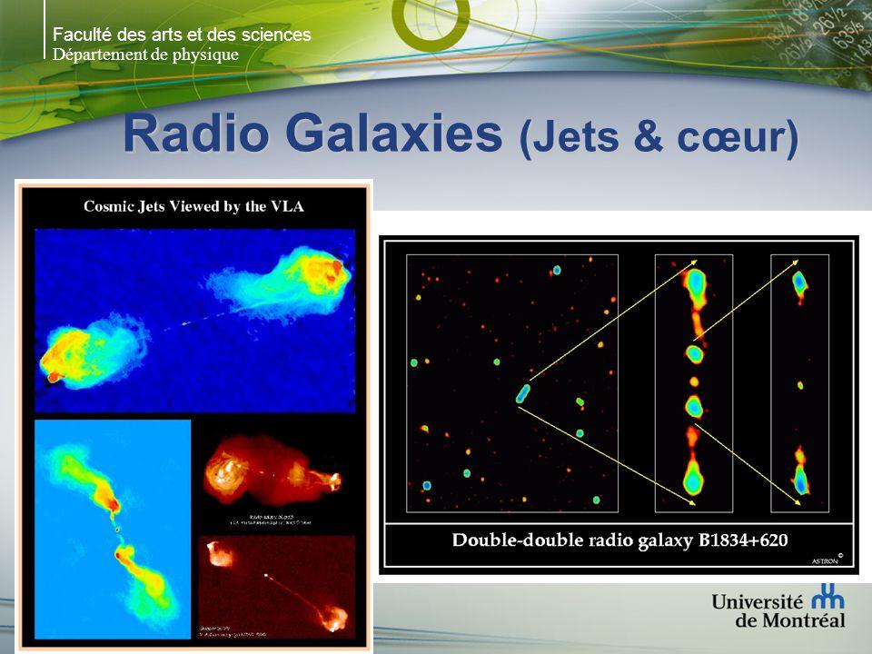 Faculté des arts et des sciences Département de physique Radio Galaxies (Jets & cœur)
