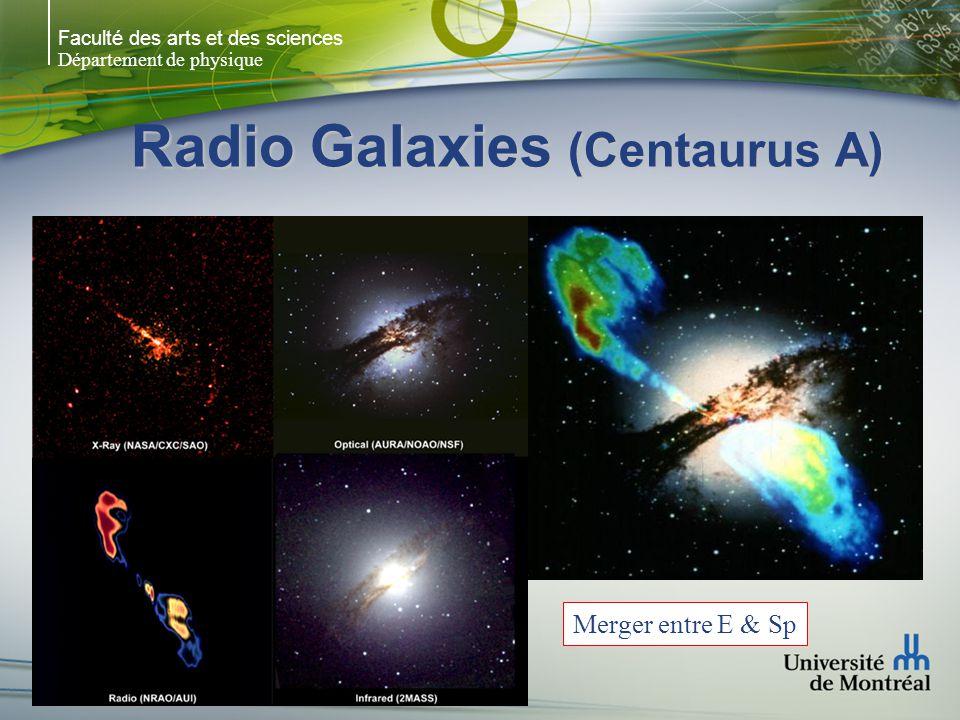 Faculté des arts et des sciences Département de physique Radio Galaxies (Centaurus A) Merger entre E & Sp