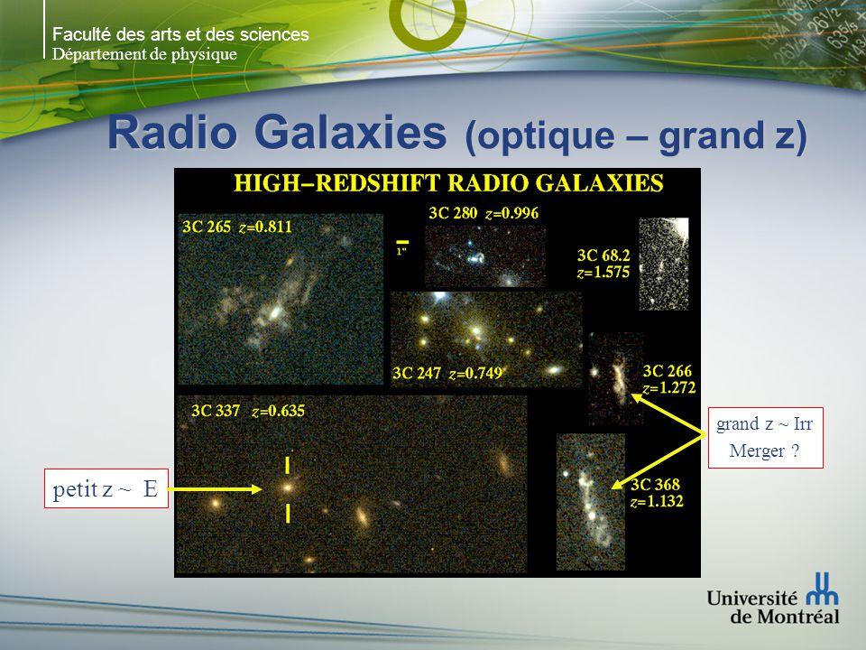 Faculté des arts et des sciences Département de physique Radio Galaxies (optique – grand z) petit z ~ E grand z ~ Irr Merger ?