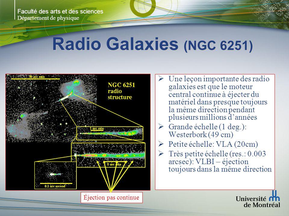 Faculté des arts et des sciences Département de physique Radio Galaxies (NGC 6251) Une leçon importante des radio galaxies est que le moteur central c