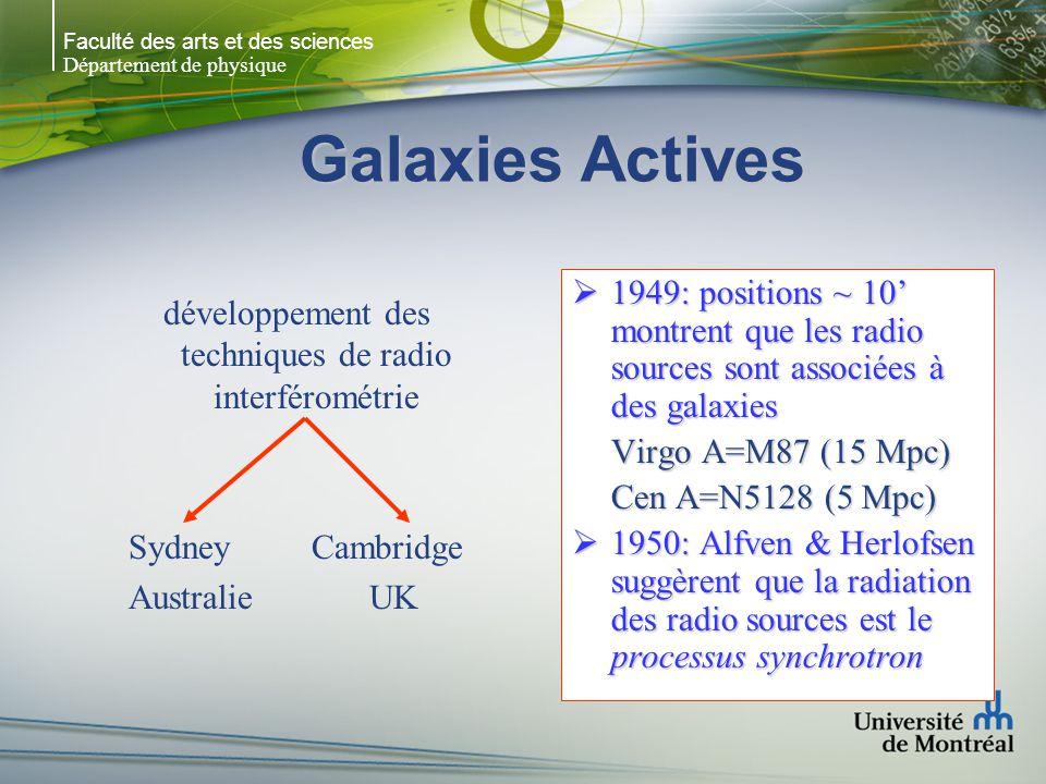 Faculté des arts et des sciences Département de physique Galaxies Actives 1 er lien interférométrique 1951: Graham Smith position de Cygnus A ~ 1 1951: Graham Smith position de Cygnus A ~ 1 Baade & Minkowski identifie Cygnus A avec une galaxie particulière Z= 0.06 (~ 250 Mpc) Baade & Minkowski identifie Cygnus A avec une galaxie particulière Z= 0.06 (~ 250 Mpc) Cyg A > 10 6 VL en radio Radio Galaxies 1953: Cygnus A 2 lobes = 2 1953: Cygnus A 2 lobes = 2