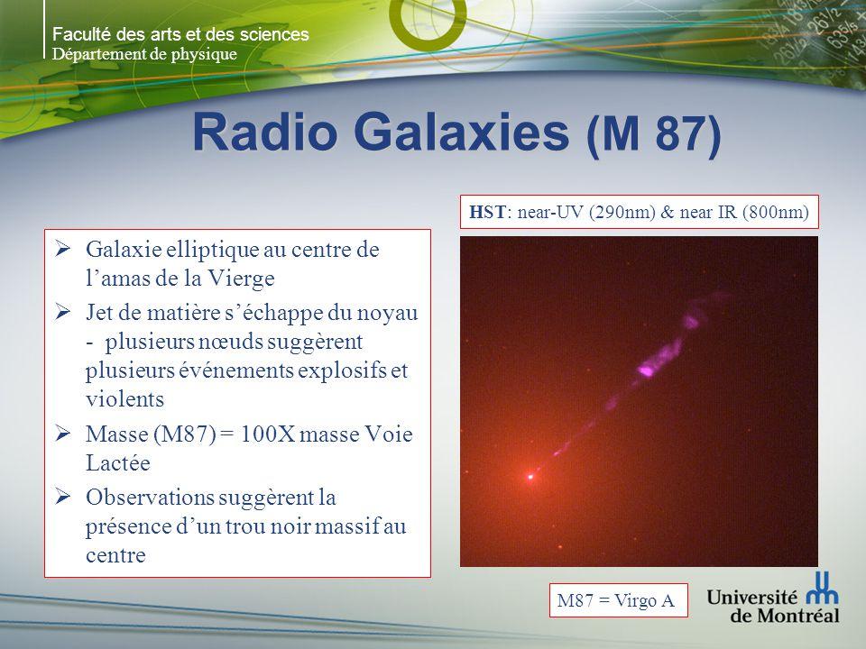 Faculté des arts et des sciences Département de physique Radio Galaxies (M 87) Galaxie elliptique au centre de lamas de la Vierge Jet de matière sécha