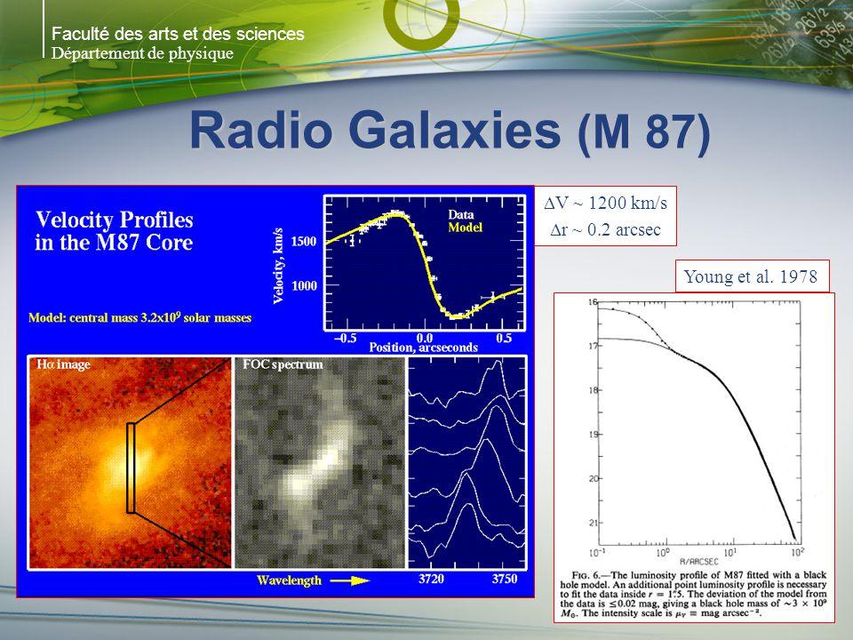 Faculté des arts et des sciences Département de physique Radio Galaxies (M 87) V ~ 1200 km/s r ~ 0.2 arcsec Young et al. 1978