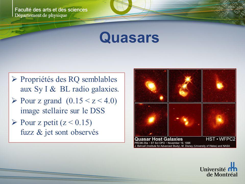 Faculté des arts et des sciences Département de physique Quasars Propriétés des RQ semblables aux Sy I & BL radio galaxies. Pour z grand (0.15 < z < 4