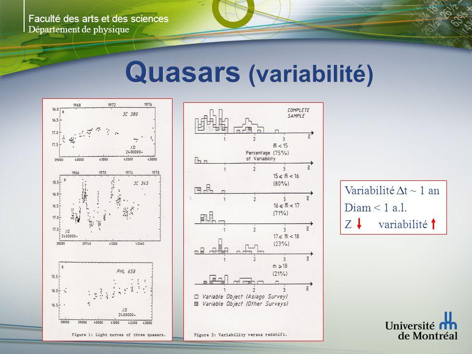 Faculté des arts et des sciences Département de physique Quasars (variabilité) Variabilité t ~ 1 an Diam < 1 a.l. Z variabilité