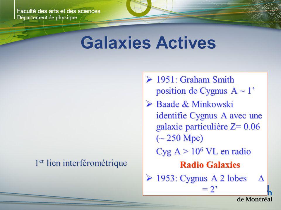 Faculté des arts et des sciences Département de physique Radio Galaxies Spectre nucléaire optique – 3 classes: Narrow lines – NL (~ Sy 2) Broad lines – BL (~ Sy 1) Weak lines – WL 2 types: PRG (Powerful Radio Galaxies) Associés à des E très lumineuses (NL, BL) Forte évolution cosmologique, cad nombre/volume plus grand pour z > 2 que pour z = 0 WRG (Weak Radio Galaxies) Associées à des E peu lumineuses (WL) Pas dévolution cosmologique