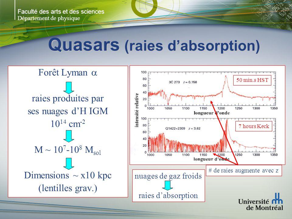 Faculté des arts et des sciences Département de physique Quasars (raies dabsorption) Forêt Lyman raies produites par ses nuages dH IGM 10 14 cm -2 M ~
