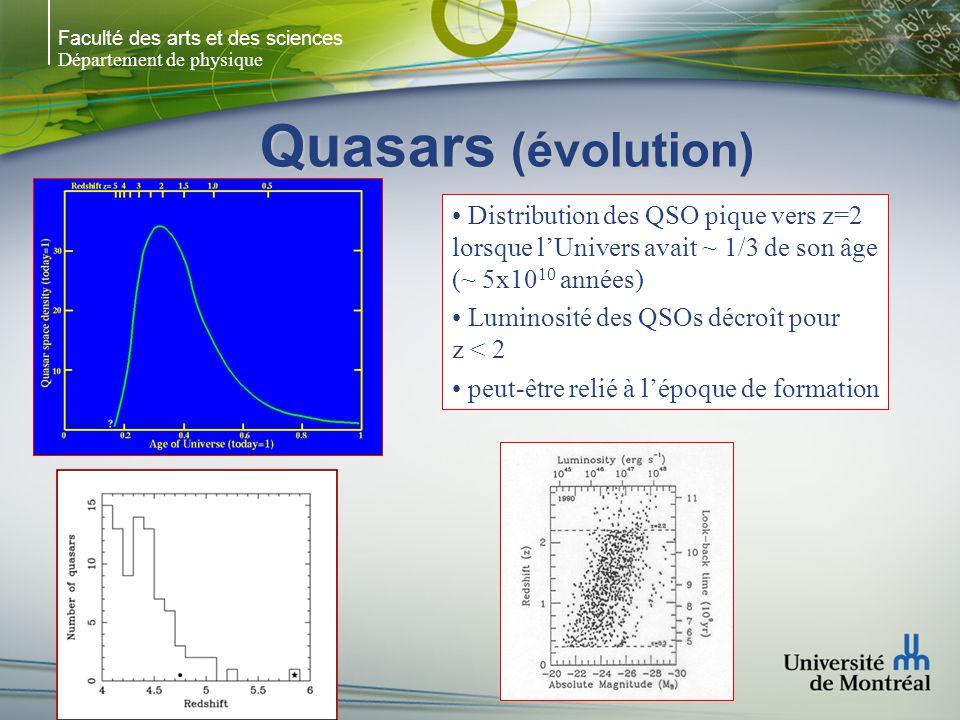 Faculté des arts et des sciences Département de physique Quasars (évolution) Distribution des QSO pique vers z=2 lorsque lUnivers avait ~ 1/3 de son â