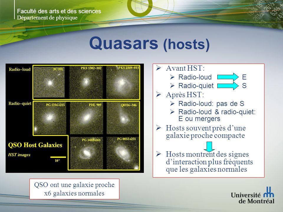 Faculté des arts et des sciences Département de physique Quasars (hosts) Avant HST: Radio-loud E Radio-quiet S Après HST: Radio-loud: pas de S Radio-l