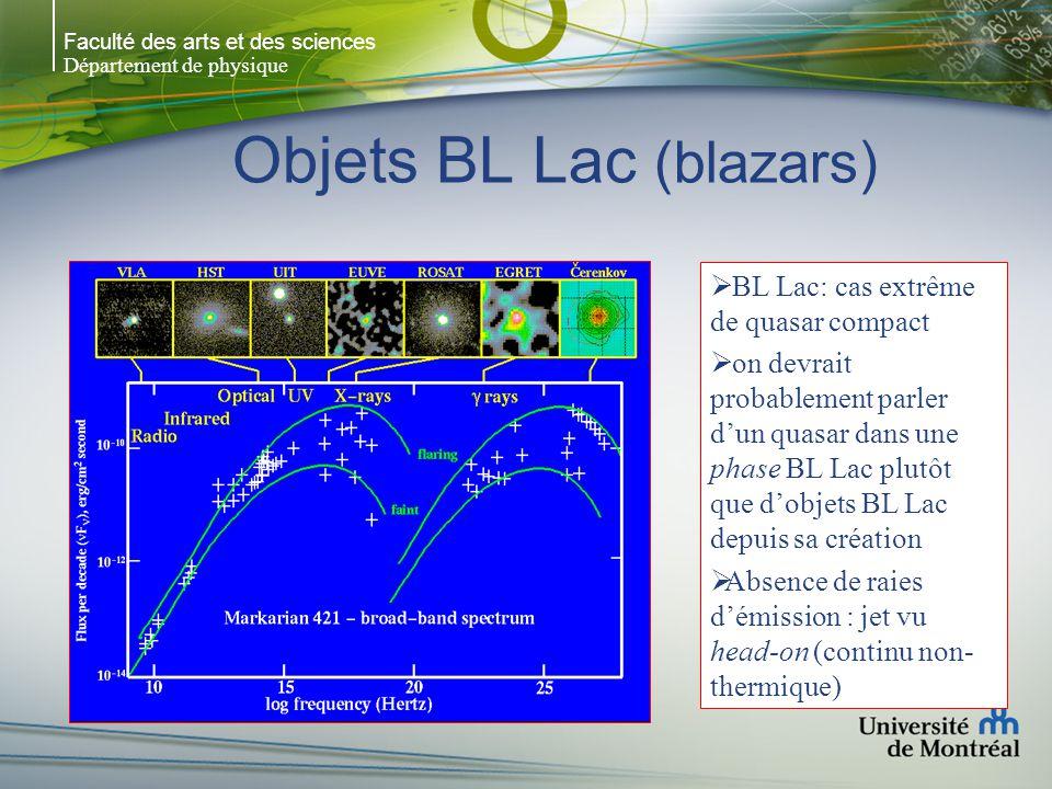 Faculté des arts et des sciences Département de physique Objets BL Lac (blazars) BL Lac: cas extrême de quasar compact on devrait probablement parler