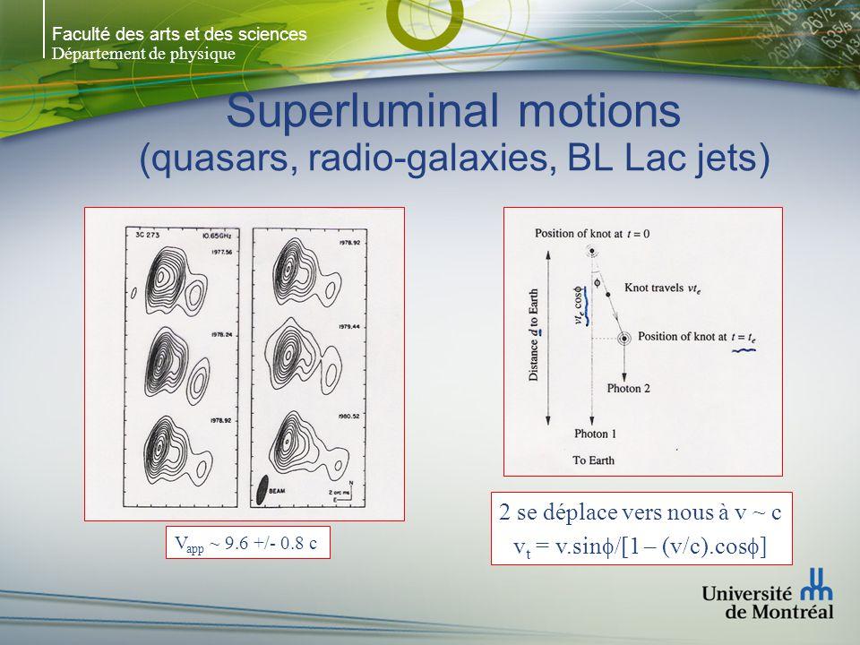Faculté des arts et des sciences Département de physique Superluminal motions (quasars, radio-galaxies, BL Lac jets) V app ~ 9.6 +/- 0.8 c 2 se déplac