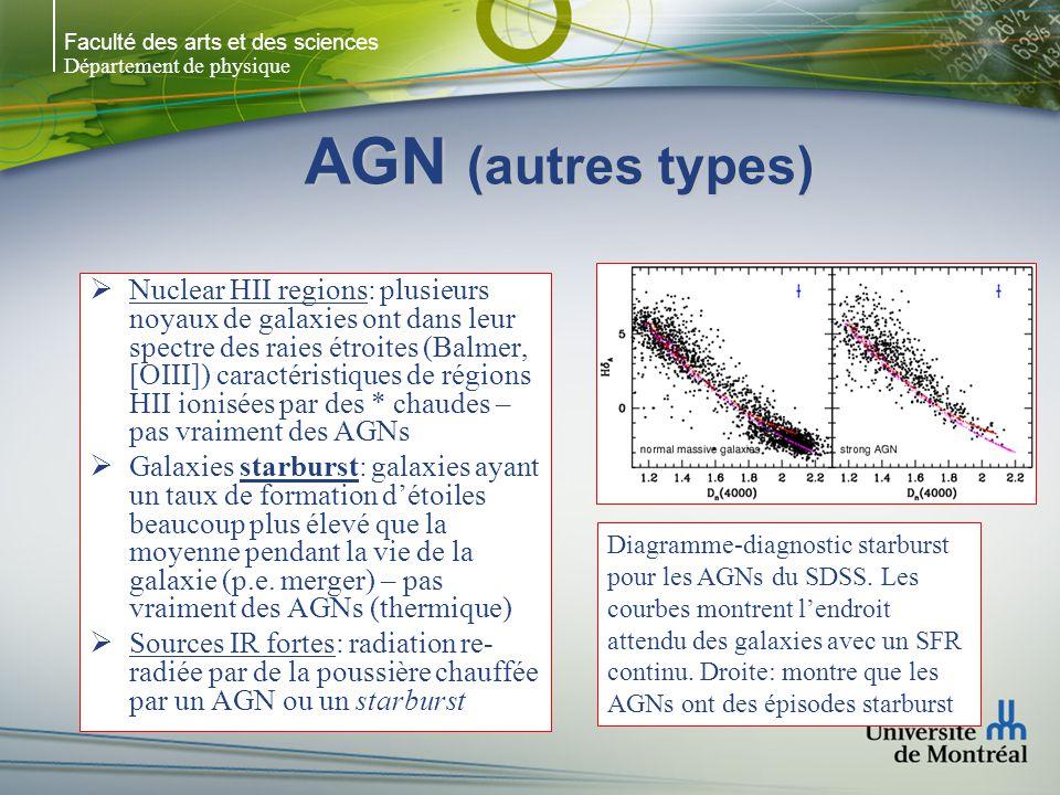 Faculté des arts et des sciences Département de physique AGN (autres types) Nuclear HII regions: plusieurs noyaux de galaxies ont dans leur spectre de