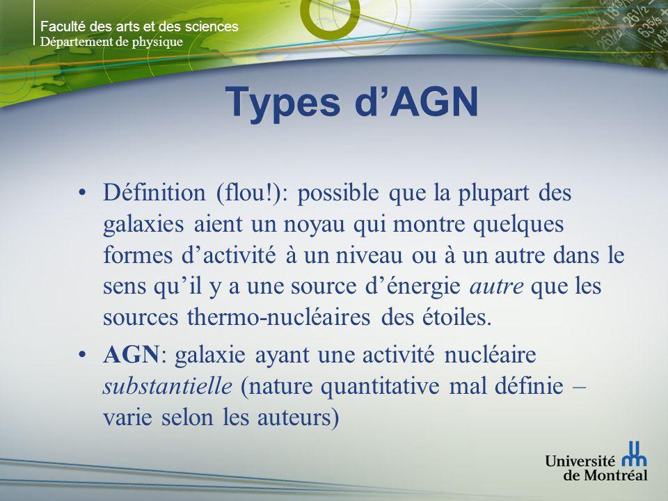 Faculté des arts et des sciences Département de physique Types dAGN Définition (flou!): possible que la plupart des galaxies aient un noyau qui montre