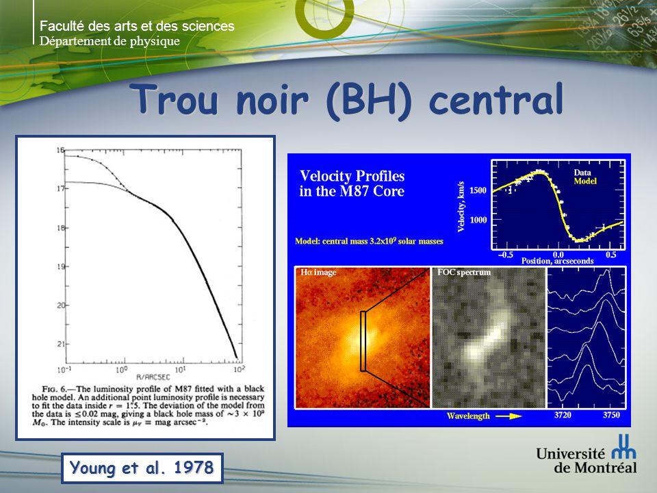 Faculté des arts et des sciences Département de physique Trou noir (BH) central Young et al. 1978
