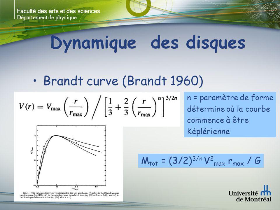 Faculté des arts et des sciences Département de physique Dynamique des disques Brandt curve (Brandt 1960) n = paramètre de forme détermine où la courbe commence à être Képlérienne M tot = (3/2) 3/n V 2 max r max / G