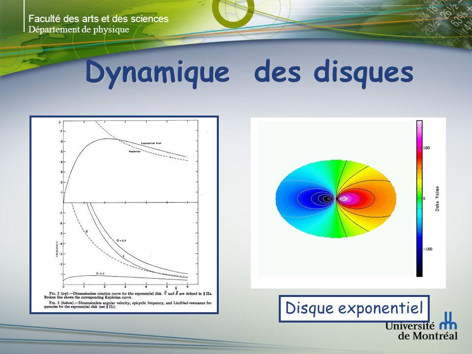 Faculté des arts et des sciences Département de physique Dynamique des disques Disque exponentiel