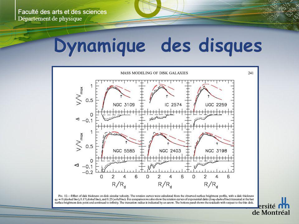 Faculté des arts et des sciences Département de physique Dynamique des disques