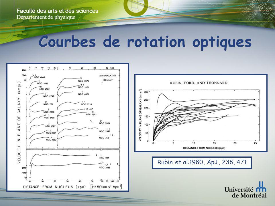Faculté des arts et des sciences Département de physique Courbes de rotation optiques Rubin et al.1980, ApJ, 238, 471