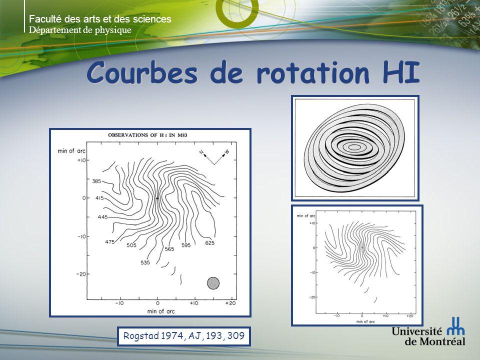 Faculté des arts et des sciences Département de physique Courbes de rotation HI Rogstad 1974, AJ, 193, 309