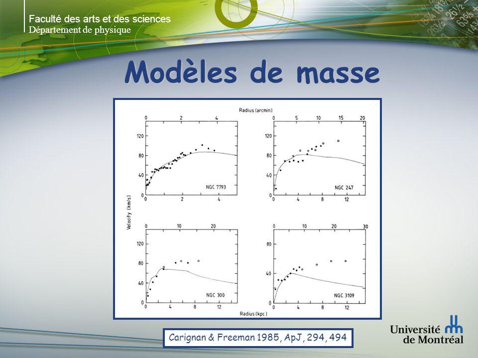 Faculté des arts et des sciences Département de physique Modèles de masse Carignan & Freeman 1985, ApJ, 294, 494