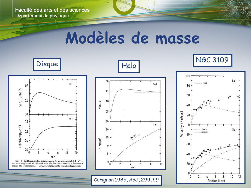 Faculté des arts et des sciences Département de physique Modèles de masse Carignan 1985, ApJ, 299, 59 Disque Halo NGC 3109