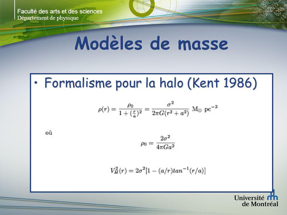 Faculté des arts et des sciences Département de physique Modèles de masse Formalisme pour la halo (Kent 1986)Formalisme pour la halo (Kent 1986)