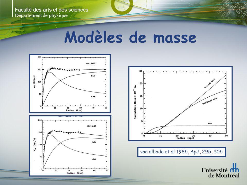 Faculté des arts et des sciences Département de physique Modèles de masse van albada et al 1985, ApJ, 295, 305
