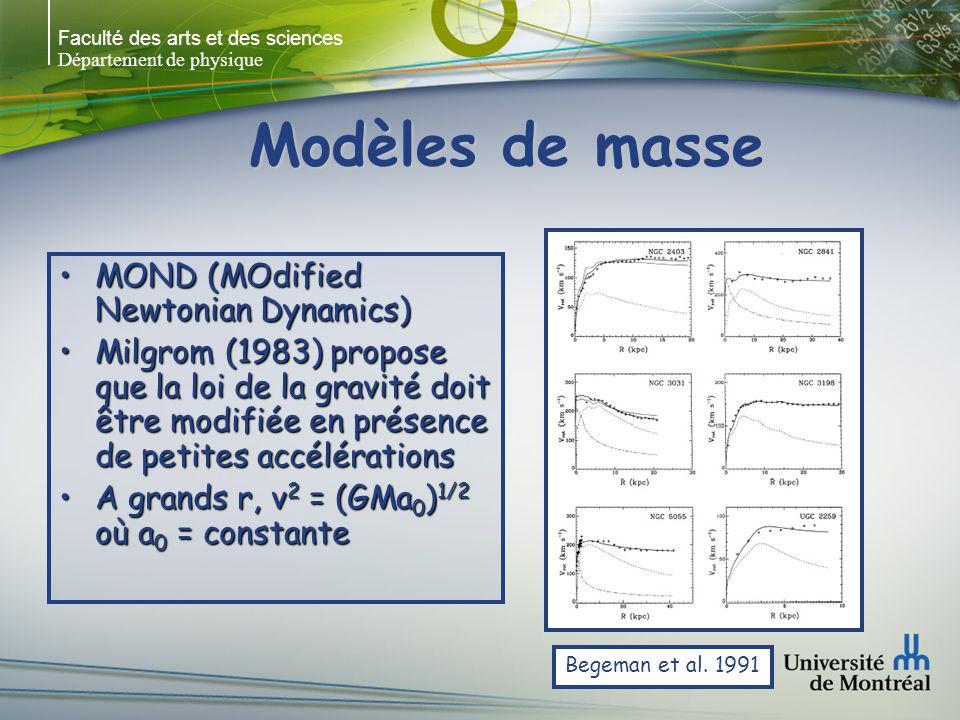 Faculté des arts et des sciences Département de physique Modèles de masse MOND (MOdified Newtonian Dynamics)MOND (MOdified Newtonian Dynamics) Milgrom (1983) propose que la loi de la gravité doit être modifiée en présence de petites accélérationsMilgrom (1983) propose que la loi de la gravité doit être modifiée en présence de petites accélérations A grands r, v 2 = (GMa 0 ) 1/2 où a 0 = constanteA grands r, v 2 = (GMa 0 ) 1/2 où a 0 = constante Begeman et al.