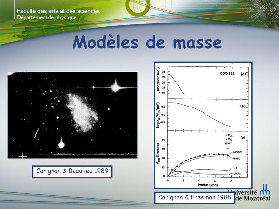 Faculté des arts et des sciences Département de physique Modèles de masse Carignan & Beaulieu 1989 Carignan & Freeman 1988