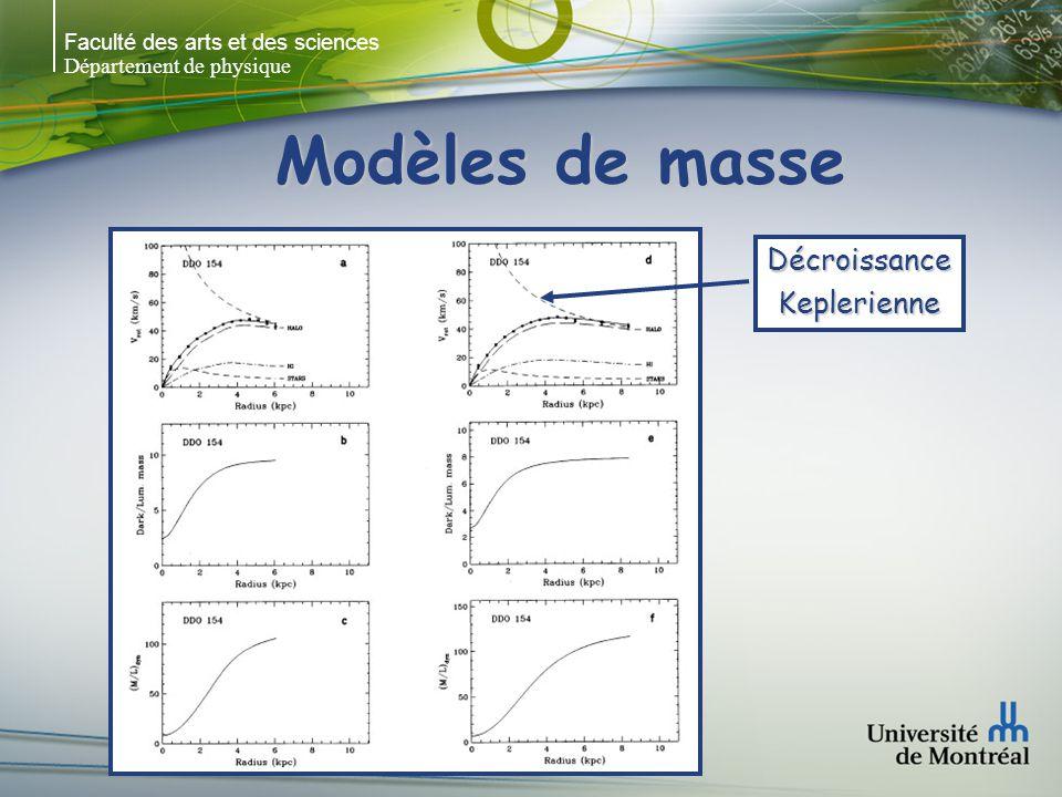 Faculté des arts et des sciences Département de physique Modèles de masse DécroissanceKeplerienne
