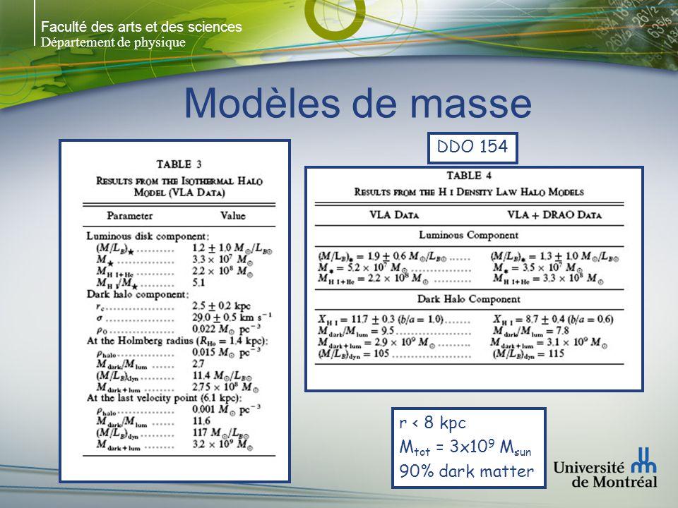 Faculté des arts et des sciences Département de physique Modèles de masse r < 8 kpc M tot = 3x10 9 M sun 90% dark matter DDO 154