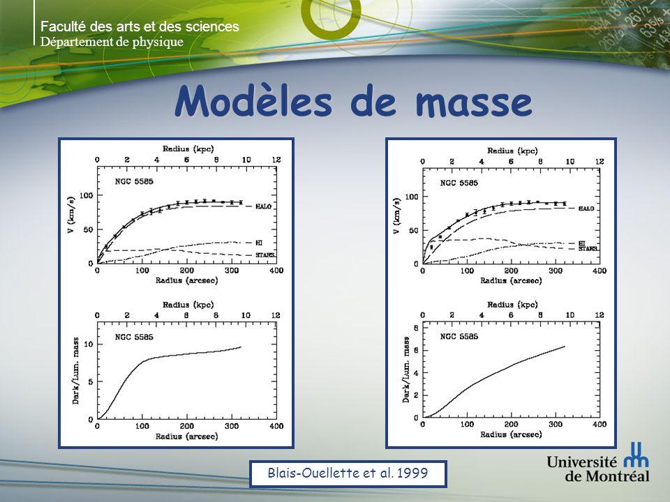 Faculté des arts et des sciences Département de physique Modèles de masse Blais-Ouellette et al.