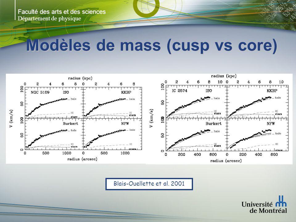 Faculté des arts et des sciences Département de physique Modèles de mass (cusp vs core) Blais-Ouellette et al.