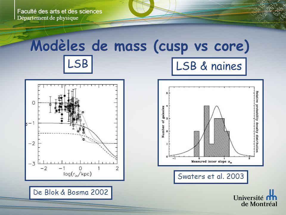 Faculté des arts et des sciences Département de physique Modèles de mass (cusp vs core) LSB LSB & naines De Blok & Bosma 2002 Swaters et al.