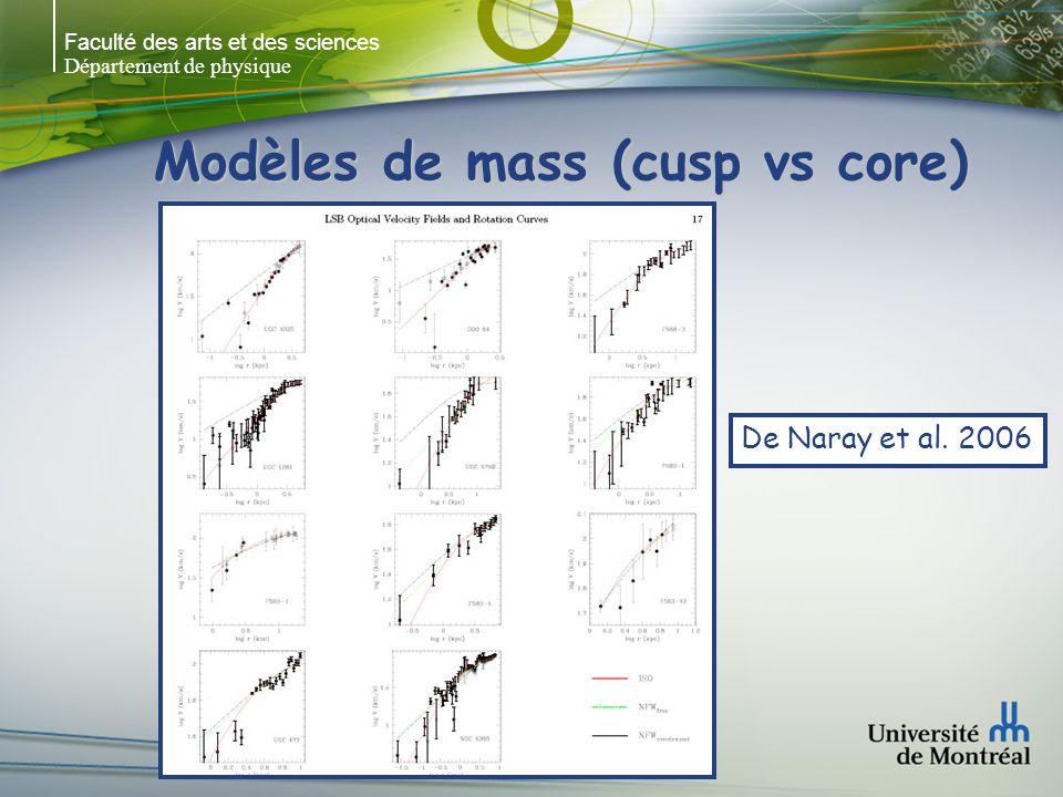 Faculté des arts et des sciences Département de physique Modèles de mass (cusp vs core) De Naray et al.