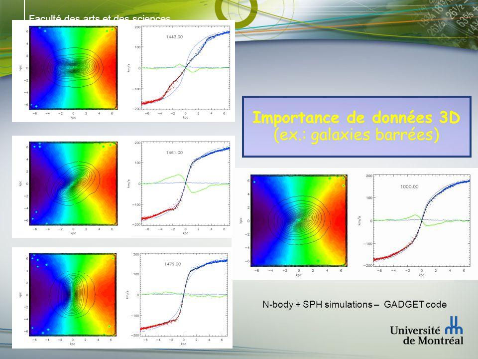 Faculté des arts et des sciences Département de physique Importance de données 3D (ex.: galaxies barrées) N-body + SPH simulations – GADGET code