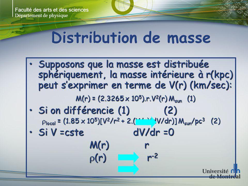 Faculté des arts et des sciences Département de physique Distribution de masse Supposons que la masse est distribuée sphériquement, la masse intérieure à r(kpc) peut sexprimer en terme de V(r) (km/sec):Supposons que la masse est distribuée sphériquement, la masse intérieure à r(kpc) peut sexprimer en terme de V(r) (km/sec): M(r) = (2.3265 x 10 5 ).r.V 2 (r) M sun (1) M(r) = (2.3265 x 10 5 ).r.V 2 (r) M sun (1) Si on différencie (1) (2)Si on différencie (1) (2) local = (1.85 x 10 5 )[V 2 /r 2 + 2.(V/r)(dV/dr)] M sun /pc 3 (2) local = (1.85 x 10 5 )[V 2 /r 2 + 2.(V/r)(dV/dr)] M sun /pc 3 (2) Si V =cste dV/dr =0Si V =cste dV/dr =0 M(r) r M(r) r (r) r -2 (r) r -2
