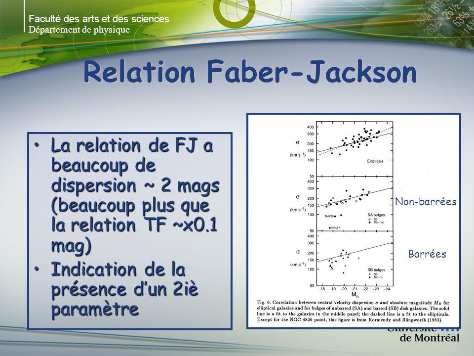 Faculté des arts et des sciences Département de physique Relation Faber-Jackson La relation de FJ a beaucoup de dispersion ~ 2 mags (beaucoup plus que la relation TF ~x0.1 mag)La relation de FJ a beaucoup de dispersion ~ 2 mags (beaucoup plus que la relation TF ~x0.1 mag) Indication de la présence dun 2iè paramètreIndication de la présence dun 2iè paramètre Non-barrées Barrées