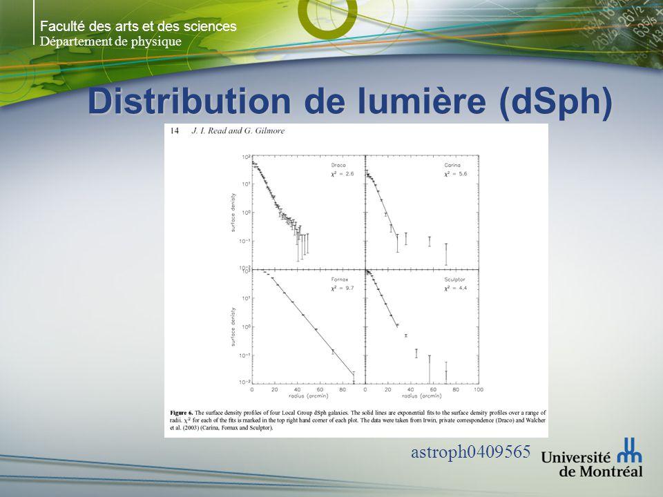 Faculté des arts et des sciences Département de physique Distribution de lumière (dSph) astroph0409565
